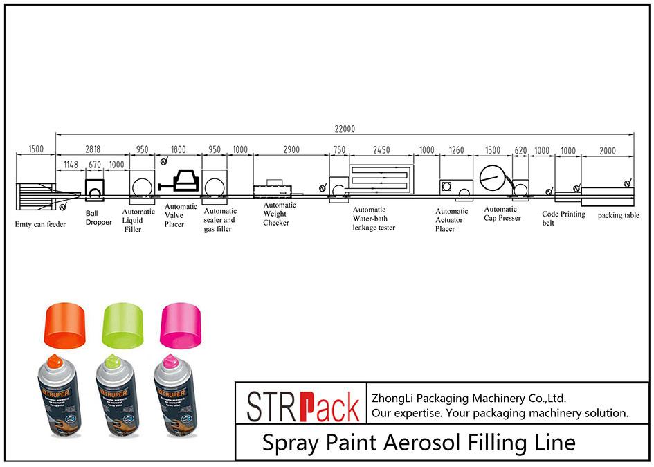 ავტომატური სპრეი საღებავი აეროზოლის შევსების ხაზი